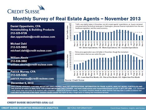 Mba Real Estate Investment Banking Associate Linkedin Profile by Monthly Survey Of Real Estate Agents November 2013