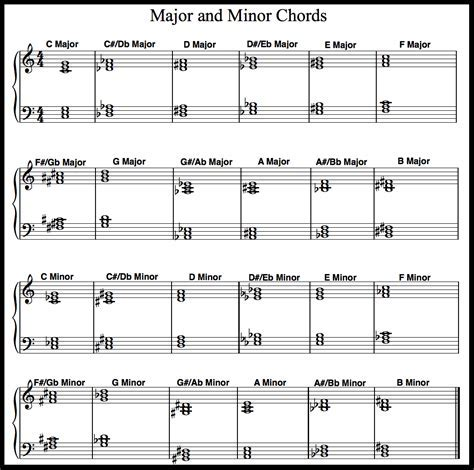 Image Amazing Chords Sheet On Piano Tiles Tnt Sheet Music By