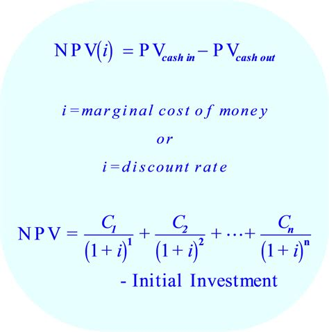 Net Present Value Mba Math by Npv Net Present Value