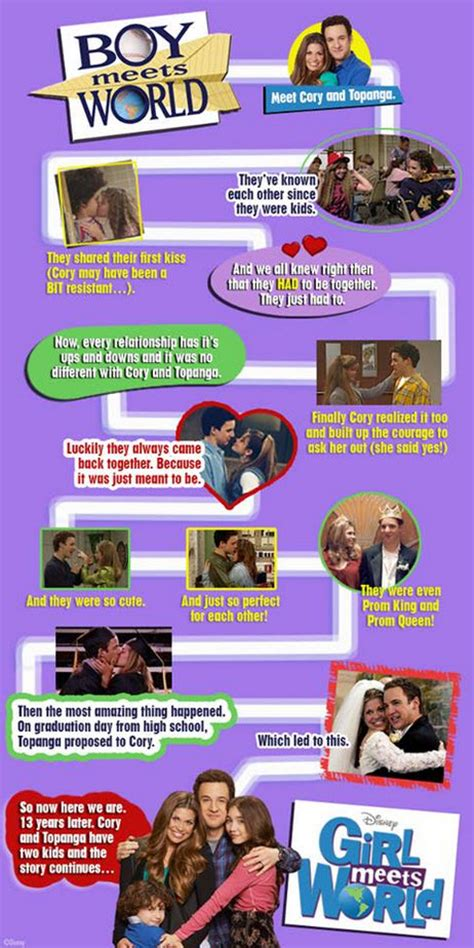 boy meets world girl girl meets world quotes quotesgram