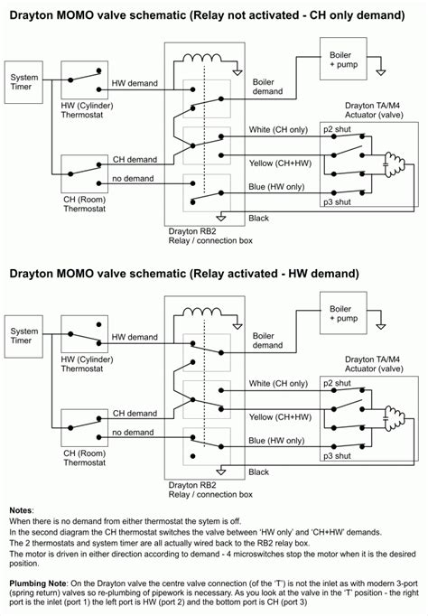 drayton wiring diagram 22 wiring diagram images wiring