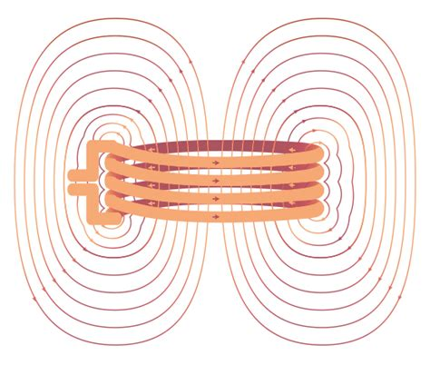 inductor heat basics of induction heating technology radyne corporation
