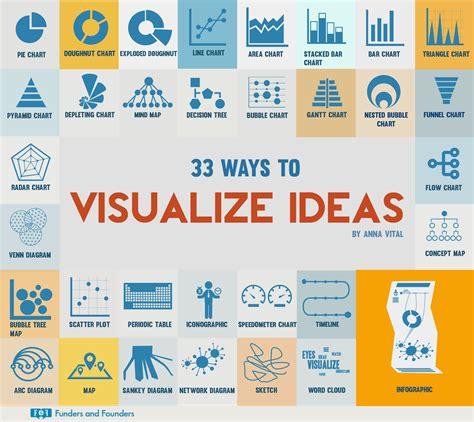 80 ways to express your 33 ways you can visually express your creative ideas