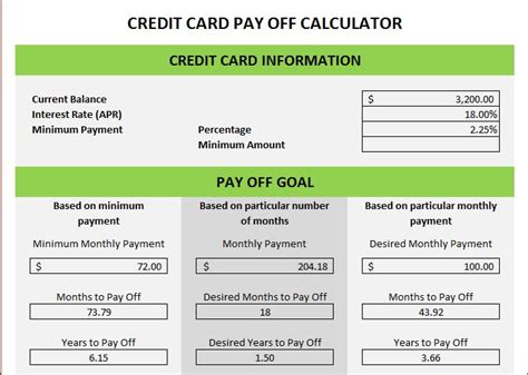 Credit Card Breakdown Template Credit Card Excel Template Credit Card Spreadsheet Template