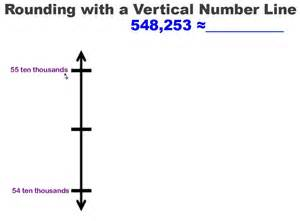 rounding with a vertical number line engage ny math