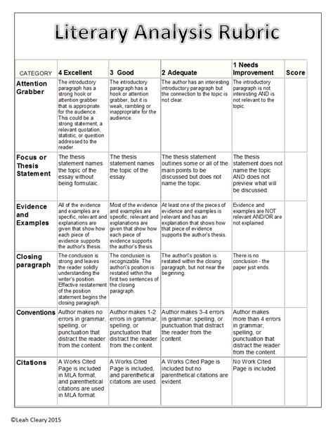 universal themes in literature worksheets universal themes in literature for middle school literary
