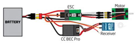 understanding electric rc airplanes and components