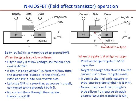 mosfet transistor notes transistor mosfet operation 28 images how mosfet transistor works physicsabout electrical