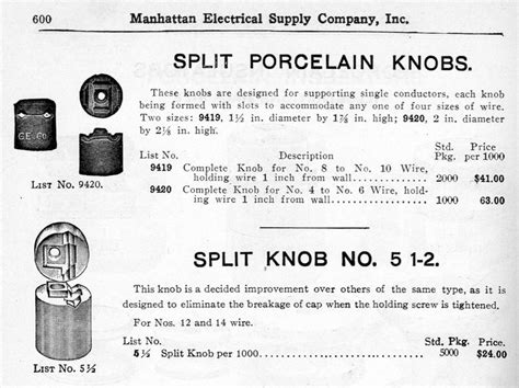 Split Knob Electrical by Nail Knobs Split Knobs And Other House Wiring Knob