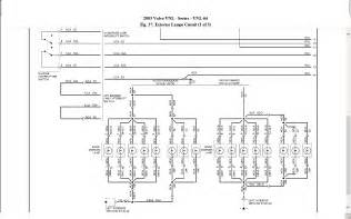 volvo truck wiring diagrams diagnostic volvo free engine