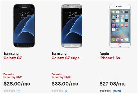 buy  smartphone understanding  contract