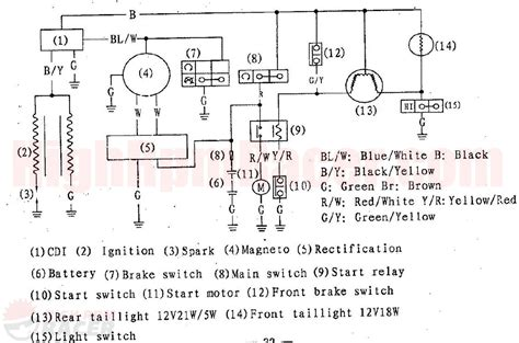 wiring diagram for roketa 110cc 4 wheeler wiring free engine image for user manual