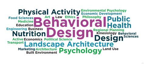 design guide for the built environment of behavioral health new white paper on health behavioral design and the
