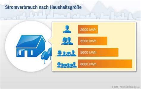 Stromverbrauch 1 Personen Haushalt 2991 by Stromverbrauch Berechnen Jetzt Sparen Preisvergleich De