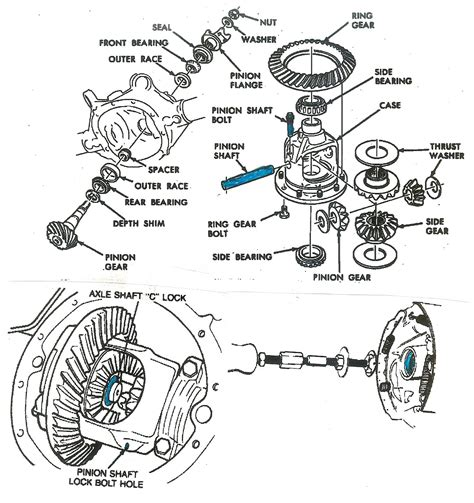 2000 gmc sonoma front differential parts diagram diagram auto wiring diagram gmc rear differential diagram gmc free engine image for user manual