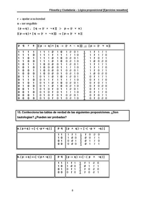 P Q R Table by L 243 Gica Proposicional Ejercicios Resueltos Monografias