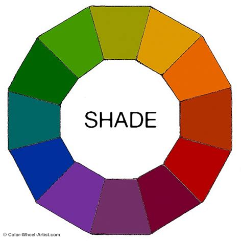 color shade hue tint tone and shade what s the difference color