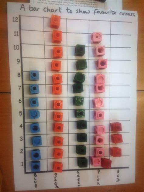 data handling ks1 bar chart lower ability practical