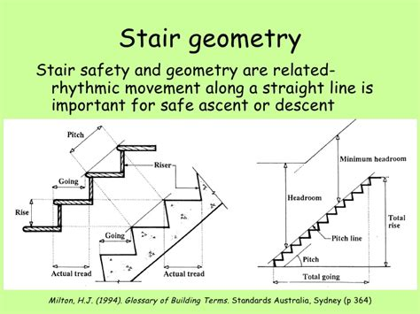 Stair Plan stair construction
