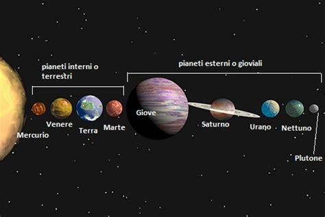 pianeti interni i pianeti