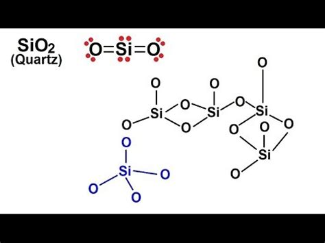 lewis diagram for silicon sio2 lewis structure as a molecule and network covalent solid