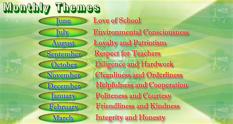 themes in college official website of philippine cultural college