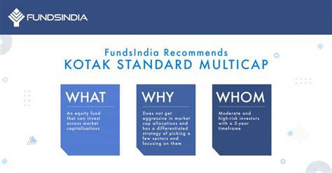 fundsindia recommends kotak standard multicapinsights