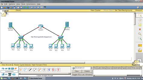 tutorial aplikasi cisco packet tracer tutorial cara membuat simulasi jaringan wan menggunakan
