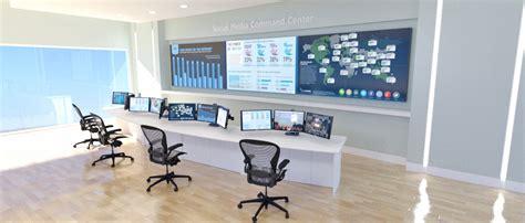 Social Media Command Centers & Consoles