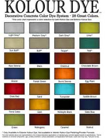 the 25 best valspar colour chart ideas on interior paint palettes interior color