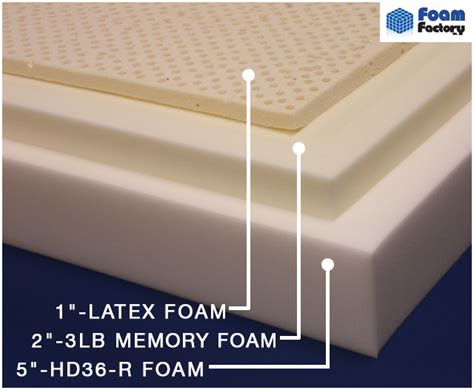 Buying A Mattress Guide by Mattress Buying Tips For Bargain Hunters The Foam Factory