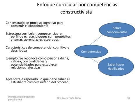 Diseã O Curricular Por Competencias Frade Frade Competencias