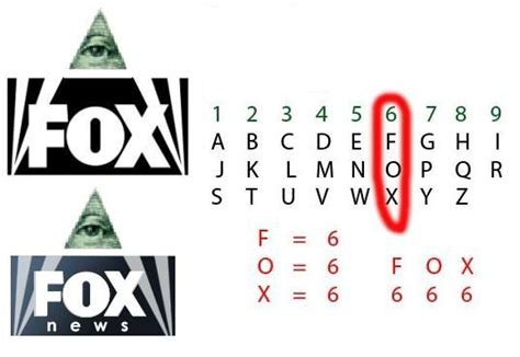foxx illuminati fox news pyramid symbolism and 666 page 1