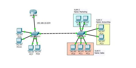 Switch Vlan how to configure vlan on cisco switch using packet tracer