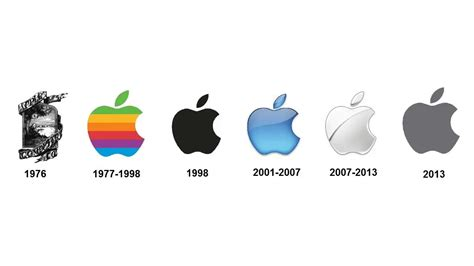 apple logo history apple logo history youtube