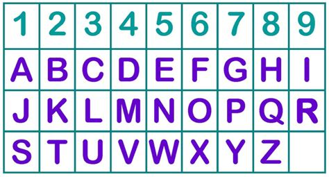 Letter Numerology numerology discover s precious gems