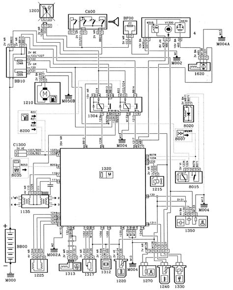 wire harness pinout best site wiring harness mack mp7 wiring diagrams block best site wiring harness