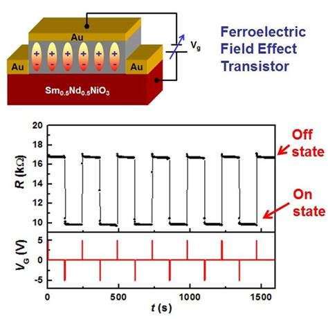 field effect transistor books program highlights materials research science and engineering center of nebraska