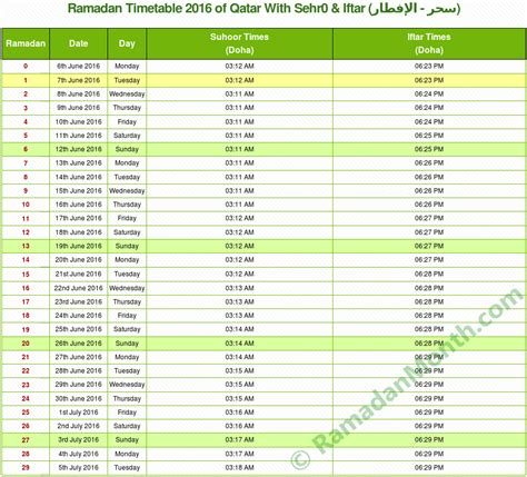 when does ramadan start 2018 when is ramadan 2018 ramadan calendar dates timings