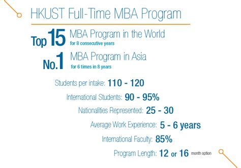 Hkust Mba Experience by Home Time Mba Program