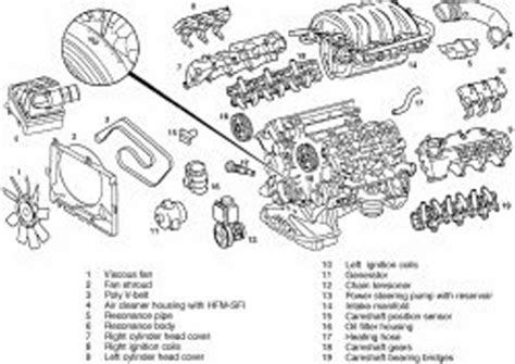mercedes engine m113 diagram mercedes free engine image for user manual