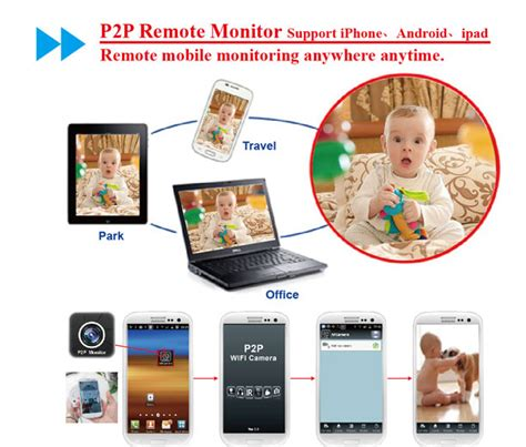 Special Produk Cctv Ipcam Baby Wifi P2p Ip Wireless p2p wireless hd 720p ir cut wifi ip cctv network