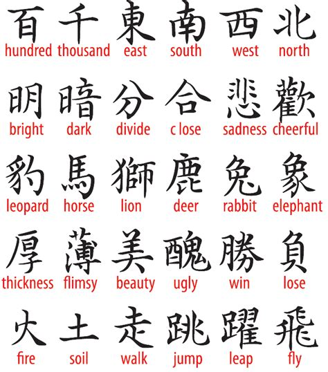 chinese characters tattoo designs awesome or cool tattoos and their meanings lovely designs