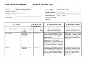 risk assessment template images