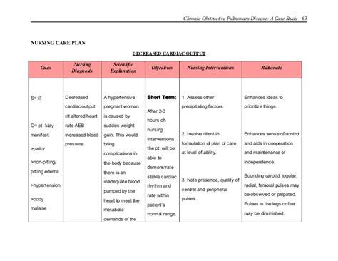 nursing care plan hypertension 184070259 66170616 pregnancy induced hypertension case