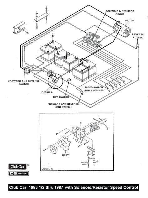 2009 club car wiring diagram wiring diagram