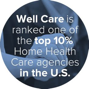 wellcare home health raleigh nc home review