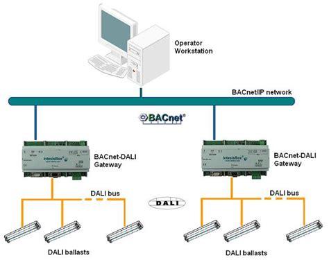 dali lighting wiring diagram dali free engine