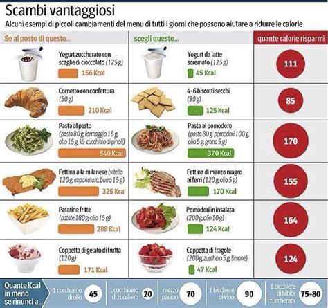 combinazione alimenti per dimagrire 1000 idee su dieta settimanale su 1 settimana
