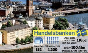 swedish bank uk city focus swedish handelsbanken banking on service